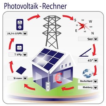 Photovoltaikanlage test 2017