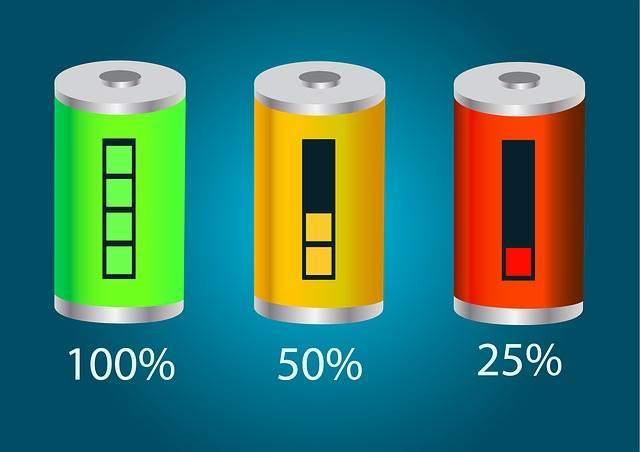 Elektroautobatterie aufladen in 5 min
