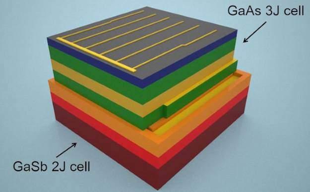 neue solarzellen erfassen doppelt so viel solarenergie. Black Bedroom Furniture Sets. Home Design Ideas
