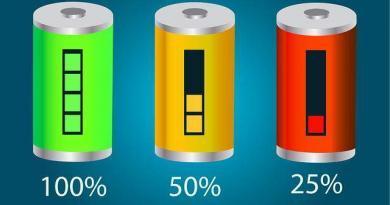 Wasseraufbereitung und Speicherung von Batterieenergie