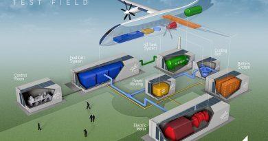 Wasserstoff Flugzeug